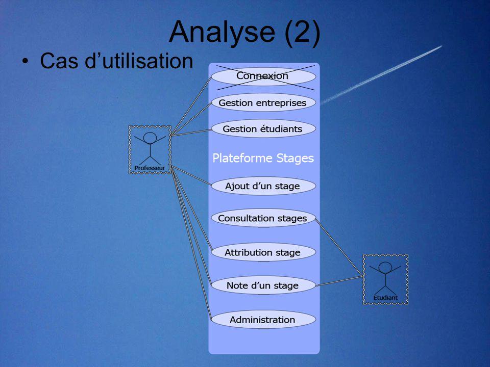 Analyse (2) •Cas d'utilisation