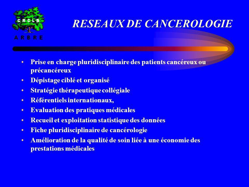 PRELEVEMENT RESEAU D'ECHANGES entre professionnels de santé RESULTATS POSITIFS PATIENT CANCEREUX INTEGRATION AU RESEAU DE CANCEROLOGIE STRUCTURES D'HOSPITALISATION SALLE DE TELETRANSMISSION INTEROPERABLE STATION INFORMATIQUE MULTIMEDIA SECURISEE TELEEXTEMPORANE