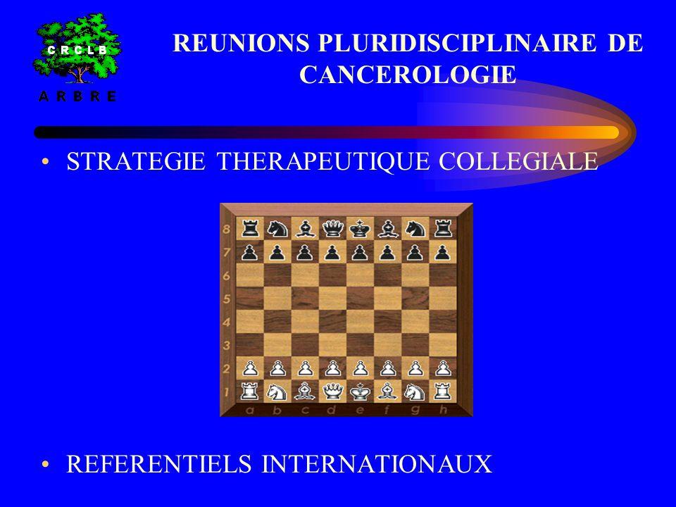 • STRATEGIE THERAPEUTIQUE COLLEGIALE • REFERENTIELS INTERNATIONAUX REUNIONS PLURIDISCIPLINAIRE DE CANCEROLOGIE