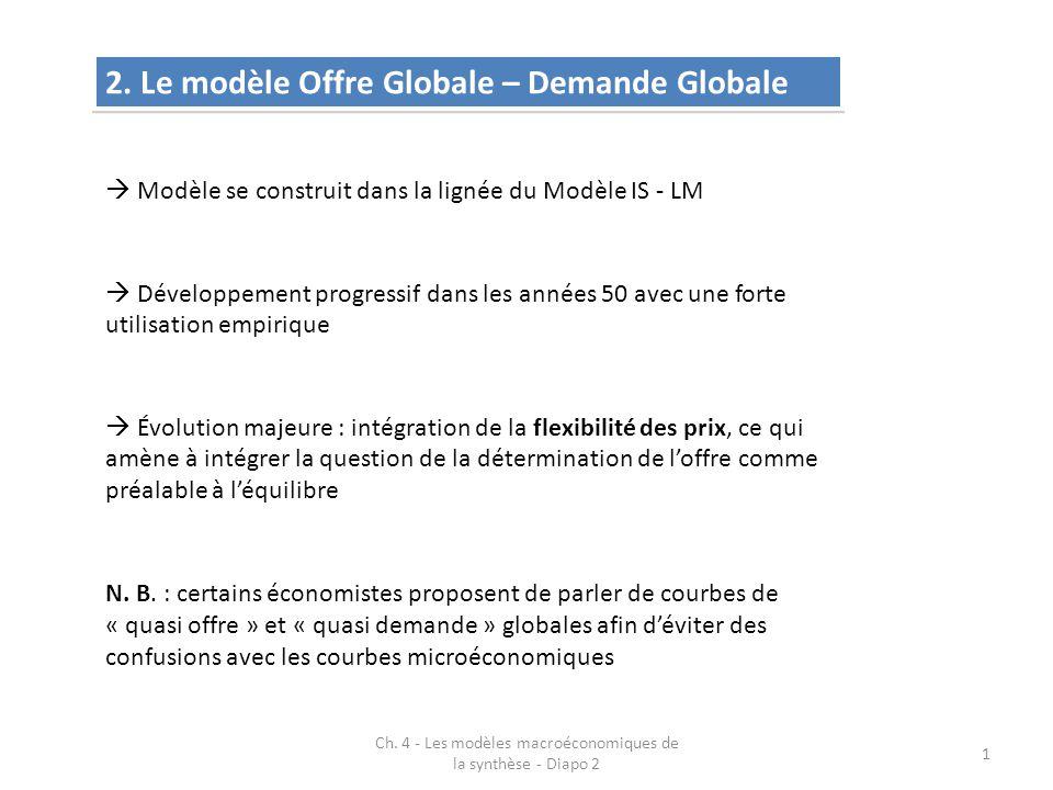 2. Le modèle Offre Globale – Demande Globale  Modèle se construit dans la lignée du Modèle IS - LM  Développement progressif dans les années 50 avec