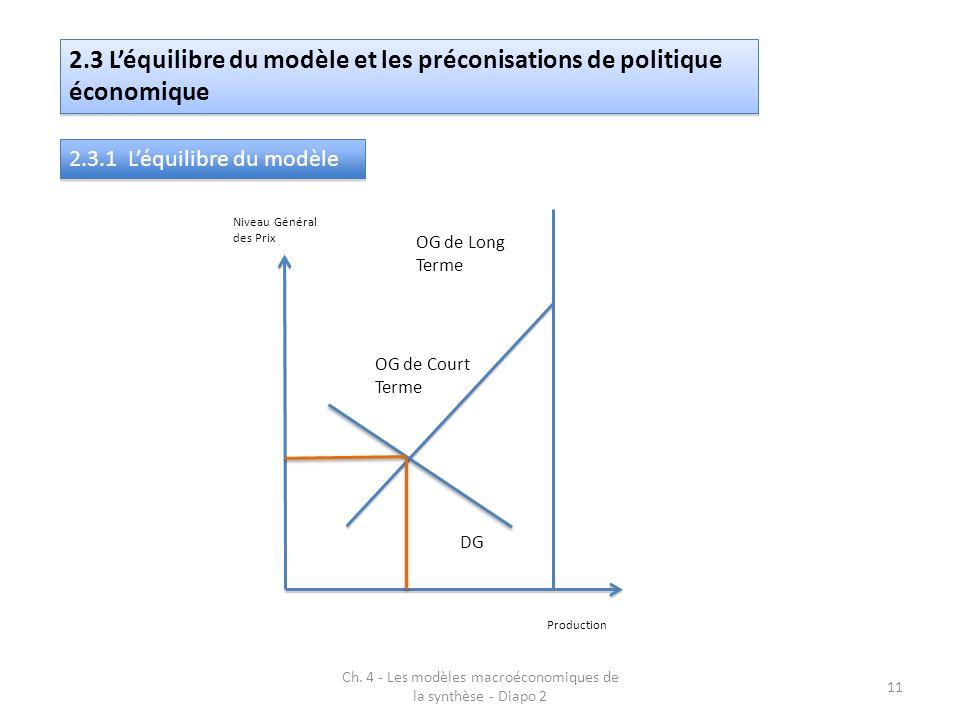 Ch. 4 - Les modèles macroéconomiques de la synthèse - Diapo 2 11 2.3 L'équilibre du modèle et les préconisations de politique économique 2.3.1 L'équil