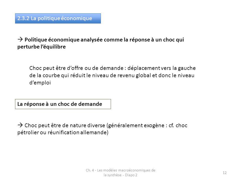 Ch. 4 - Les modèles macroéconomiques de la synthèse - Diapo 2 12 2.3.2 La politique économique  Politique économique analysée comme la réponse à un c