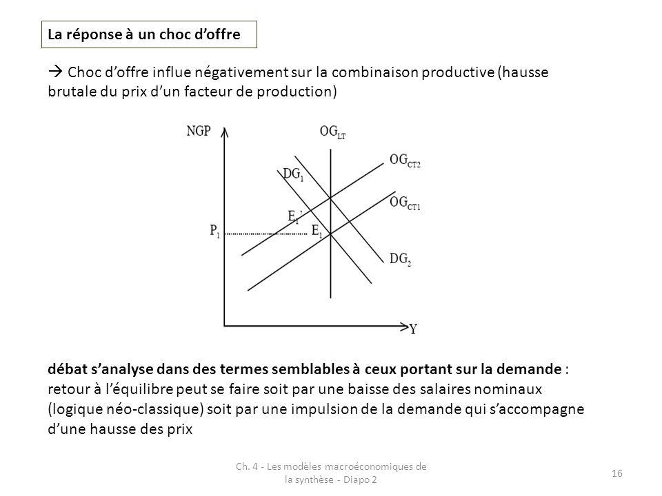 Ch. 4 - Les modèles macroéconomiques de la synthèse - Diapo 2 16 La réponse à un choc d'offre  Choc d'offre influe négativement sur la combinaison pr