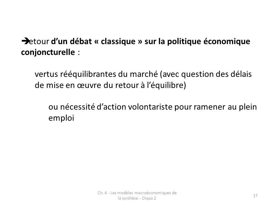 Ch. 4 - Les modèles macroéconomiques de la synthèse - Diapo 2 17  retour d'un débat « classique » sur la politique économique conjoncturelle : vertus