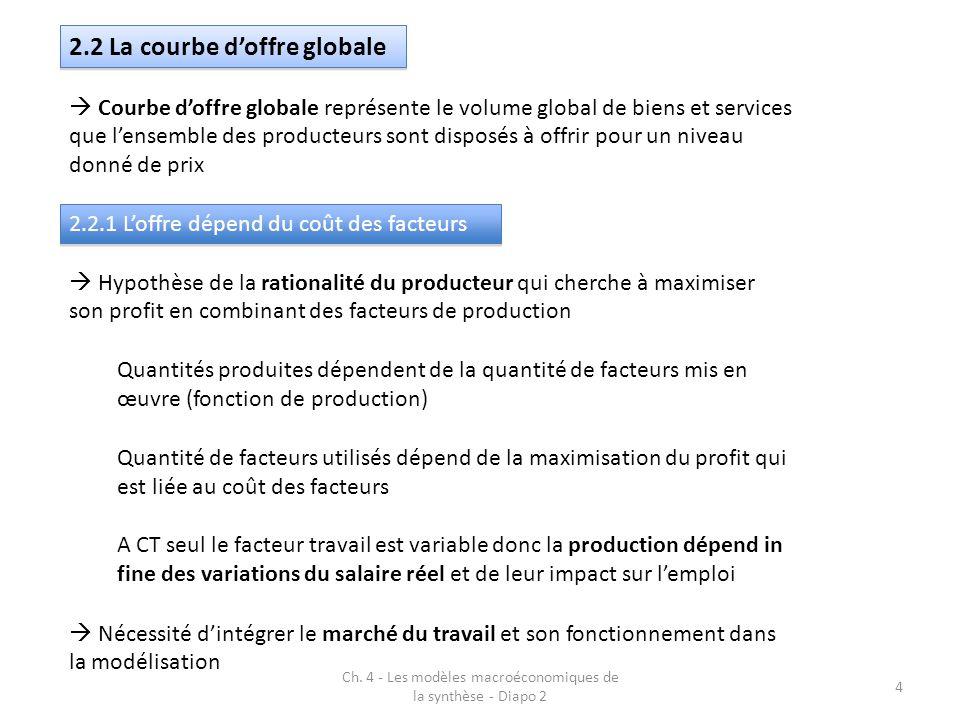 Ch. 4 - Les modèles macroéconomiques de la synthèse - Diapo 2 4 2.2 La courbe d'offre globale  Courbe d'offre globale représente le volume global de