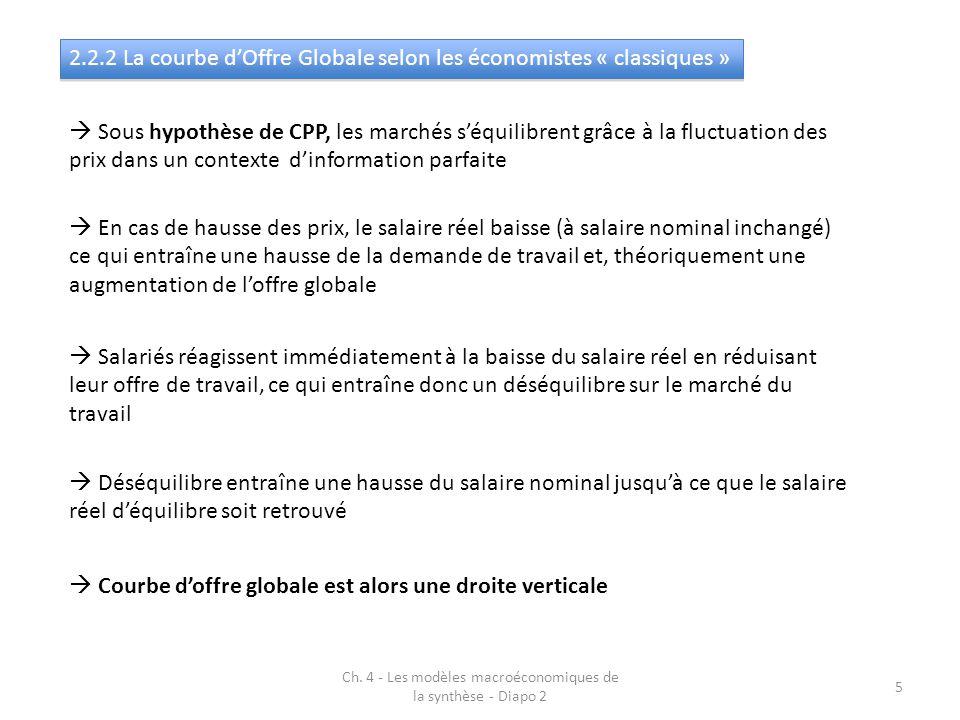 Ch. 4 - Les modèles macroéconomiques de la synthèse - Diapo 2 5 2.2.2 La courbe d'Offre Globale selon les économistes « classiques »  Sous hypothèse