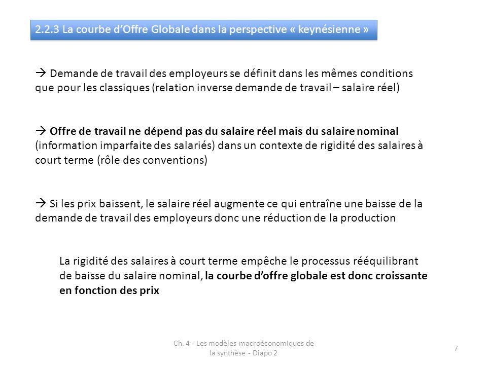 Ch. 4 - Les modèles macroéconomiques de la synthèse - Diapo 2 7 2.2.3 La courbe d'Offre Globale dans la perspective « keynésienne »  Demande de trava