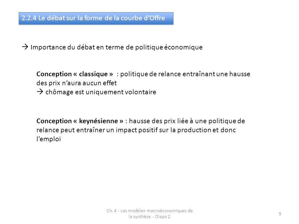 Ch. 4 - Les modèles macroéconomiques de la synthèse - Diapo 2 9 2.2.4 Le débat sur la forme de la courbe d'Offre  Importance du débat en terme de pol