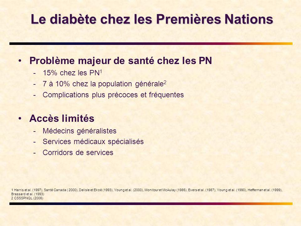 Le diabète chez les Premières Nations •Problème majeur de santé chez les PN -15% chez les PN 1 -7 à 10% chez la population générale 2 -Complications plus précoces et fréquentes •Accès limités -Médecins généralistes -Services médicaux spécialisés -Corridors de services 1 Harris et al.