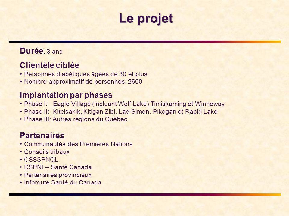 Le projet Durée : 3 ans Clientèle ciblée • Personnes diabétiques âgées de 30 et plus • Nombre approximatif de personnes: 2600 Implantation par phases • Phase I: Eagle Village (incluant Wolf Lake) Timiskaming et Winneway • Phase II: Kitcisakik, Kitigan Zibi, Lac-Simon, Pikogan et Rapid Lake • Phase III: Autres régions du Québec Partenaires • Communautés des Premières Nations • Conseils tribaux • CSSSPNQL • DSPNI – Santé Canada • Partenaires provinciaux • Inforoute Santé du Canada