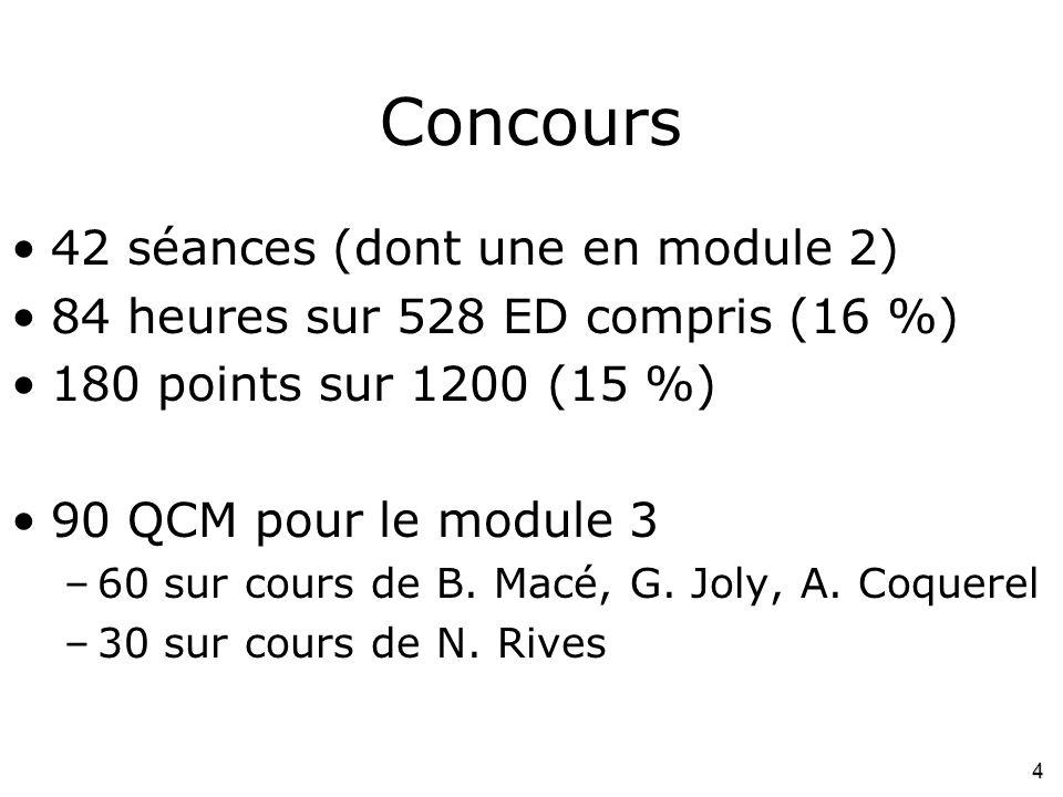 4 Concours •42 séances (dont une en module 2) •84 heures sur 528 ED compris (16 %) •180 points sur 1200 (15 %) •90 QCM pour le module 3 –60 sur cours