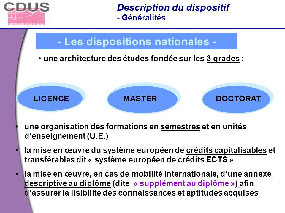 Propositions de la CDUS pour l 'organisation des parcours en liaison avec les IUT.