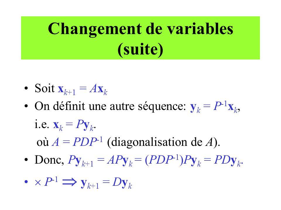 Changement de variables (suite) •Soit x k+1 = Ax k •On définit une autre séquence: y k = P -1 x k, i.e. x k = Py k. où A = PDP -1 (diagonalisation de