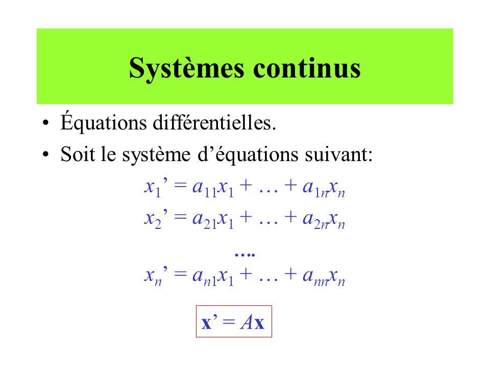 Systèmes continus •Équations différentielles. •Soit le système d'équations suivant: x 1 ' = a 11 x 1 + … + a 1n x n x 2 ' = a 21 x 1 + … + a 2n x n ….