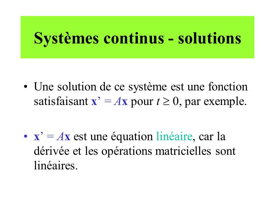Systèmes continus - solutions •Une solution de ce système est une fonction satisfaisant x' = Ax pour t  0, par exemple. •x' = Ax est une équation lin