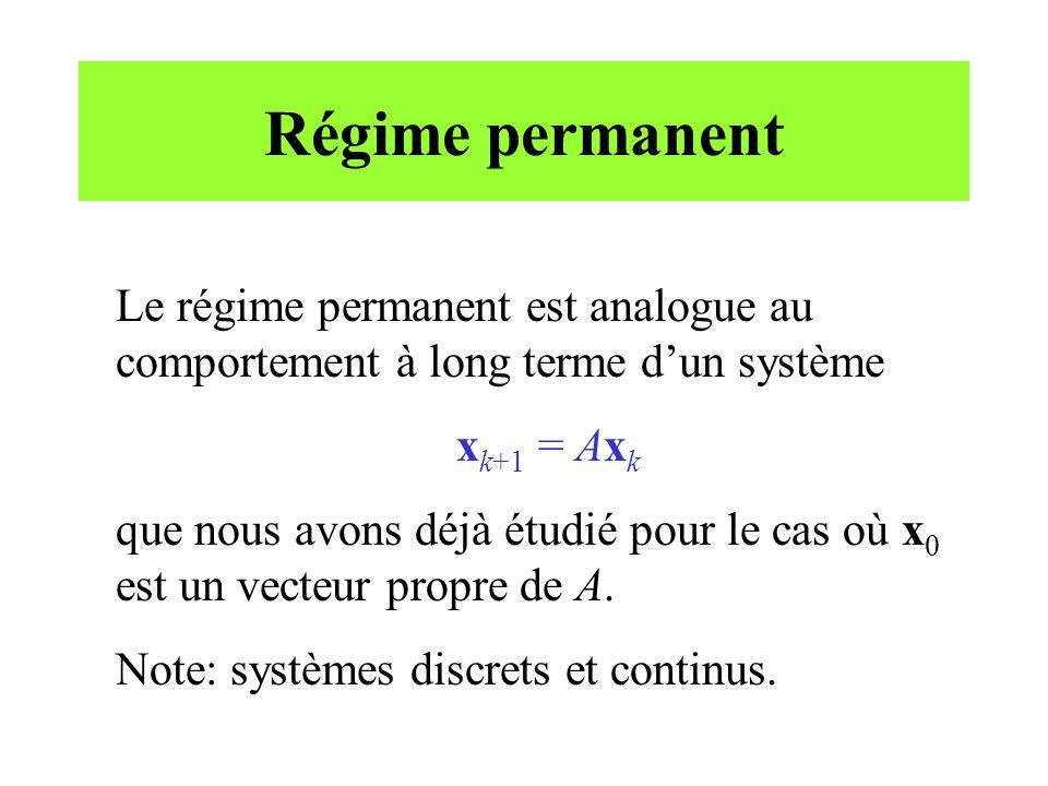 Régime permanent Le régime permanent est analogue au comportement à long terme d'un système x k+1 = Ax k que nous avons déjà étudié pour le cas où x 0