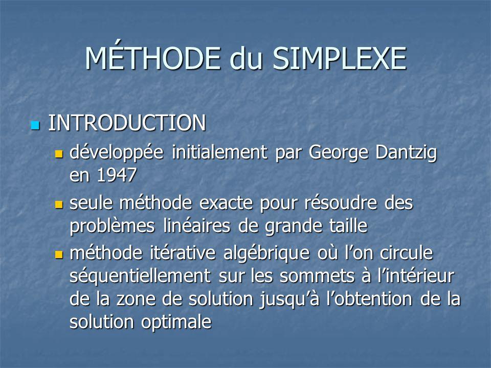 MÉTHODE du SIMPLEXE  INTRODUCTION  développée initialement par George Dantzig en 1947  seule méthode exacte pour résoudre des problèmes linéaires d