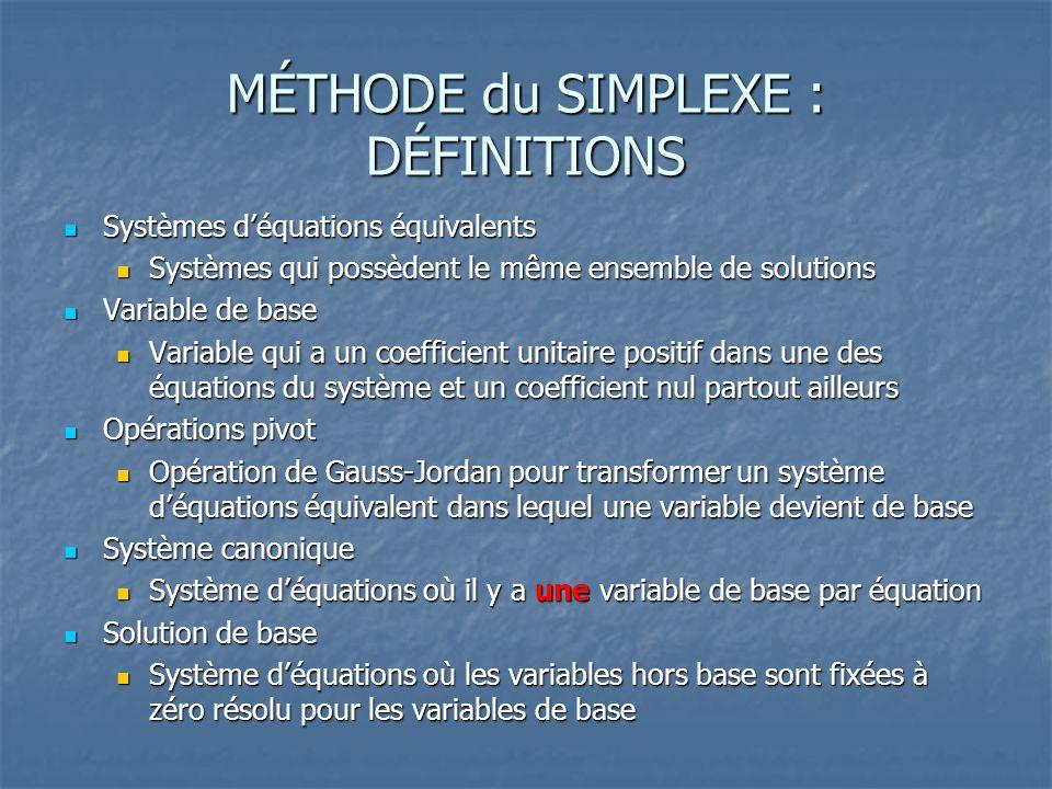 MÉTHODE du SIMPLEXE : DÉFINITIONS  Systèmes d'équations équivalents  Systèmes qui possèdent le même ensemble de solutions  Variable de base  Varia