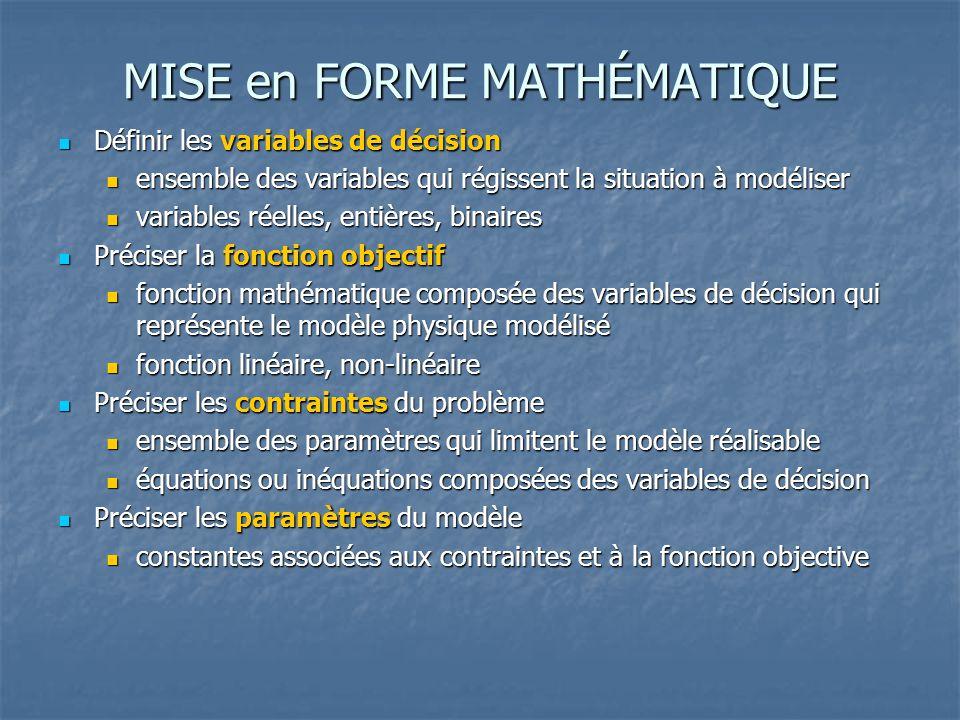 FORMULATION MATHÉMATIQUE  FONCTION OBJECTIF  Maximiser ou minimiser  z = c 1 x 1 + c 2 x 2 + c 3 x 3 + … + + c n x n  Contraintes  a 11 x 1 + a 12 x 2 + a 13 x 3 + … + a 1n x n ( , =,  ) b 1  a 21 x 1 + a 22 x 2 + a 23 x 3 + … + a 2n x n ( , =,  ) b 2  a m1 x 1 + a m2 x 2 + a m3 x 3 + … + a mn x n ( , =,  ) b m  Contraintes de non-négativité  x j  0 ; j = 1, 2, 3, … n  avec  x j variables de décision (inconnues)  a ij, b i, c j paramètres du programme linéaire
