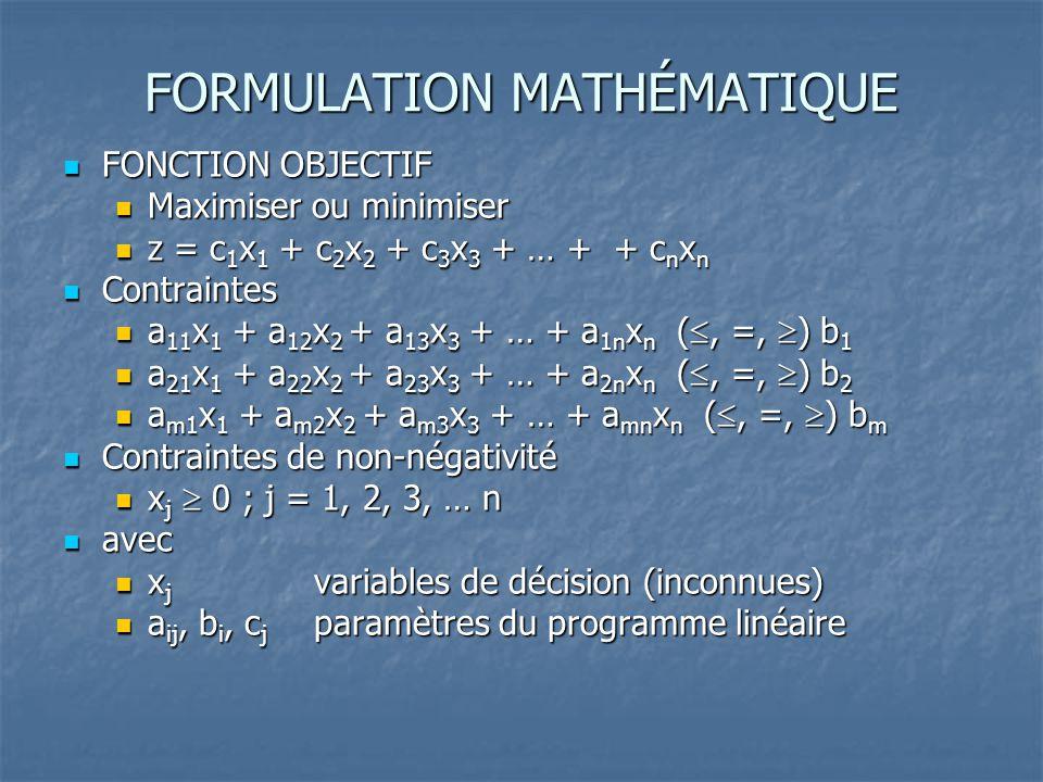 FORMULATION MATHÉMATIQUE  FONCTION OBJECTIF  Maximiser ou minimiser  z = c 1 x 1 + c 2 x 2 + c 3 x 3 + … + + c n x n  Contraintes  a 11 x 1 + a 1
