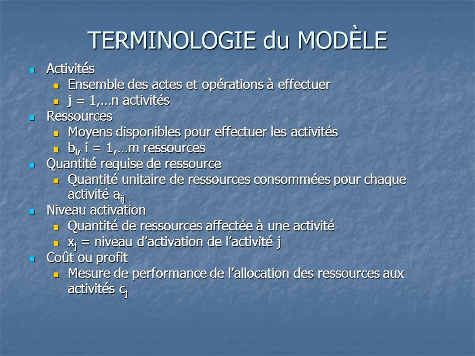 TERMINOLOGIE du MODÈLE  Activités  Ensemble des actes et opérations à effectuer  j = 1,…n activités  Ressources  Moyens disponibles pour effectue