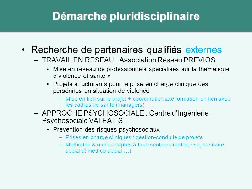 Démarche pluridisciplinaire •Recherche de partenaires qualifiés externes –TRAVAIL EN RESEAU : Association Réseau PREVIOS •Mise en réseau de profession