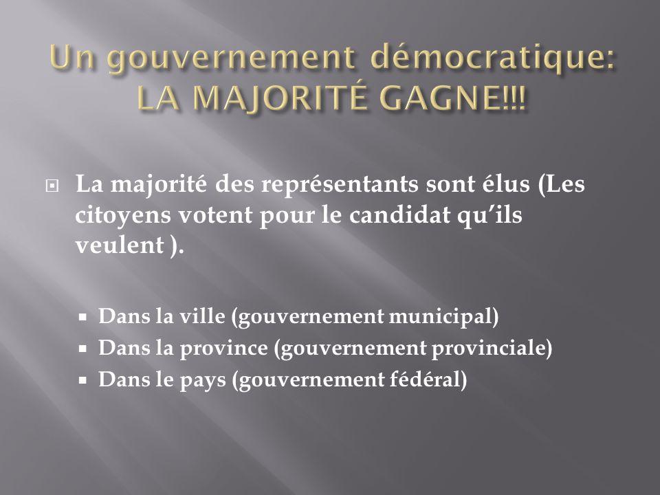  La majorité des représentants sont élus (Les citoyens votent pour le candidat qu'ils veulent ).