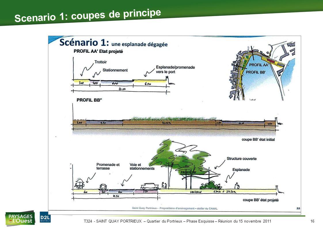 T324 - SAINT QUAY PORTRIEUX – Quartier du Portrieux – Phase Esquisse – Réunion du 15 novembre 201116 Scenario 1: coupes de principe