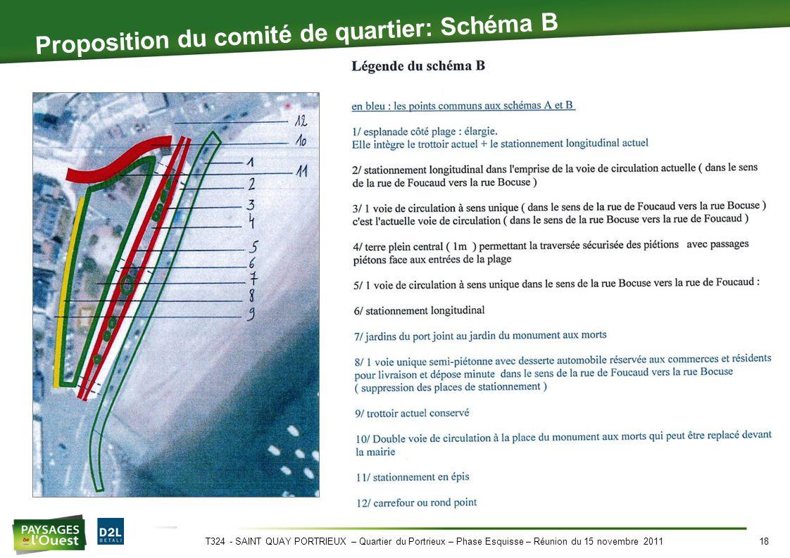 T324 - SAINT QUAY PORTRIEUX – Quartier du Portrieux – Phase Esquisse – Réunion du 15 novembre 201118 Proposition du comité de quartier: Schéma B