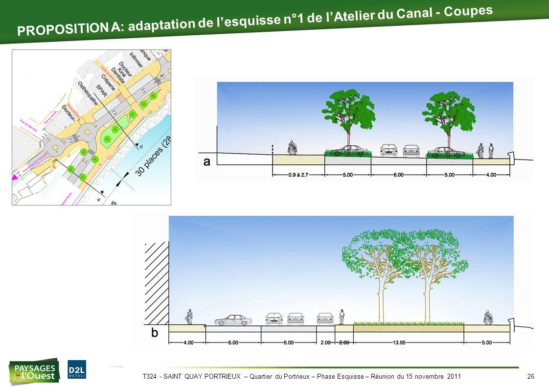 T324 - SAINT QUAY PORTRIEUX – Quartier du Portrieux – Phase Esquisse – Réunion du 15 novembre 201126 PROPOSITION A: adaptation de l'esquisse n°1 de l'Atelier du Canal - Coupes