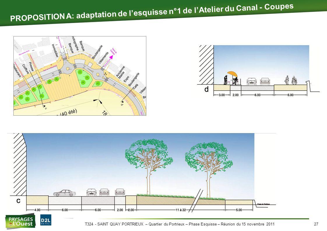 T324 - SAINT QUAY PORTRIEUX – Quartier du Portrieux – Phase Esquisse – Réunion du 15 novembre 201127 PROPOSITION A: adaptation de l'esquisse n°1 de l'Atelier du Canal - Coupes