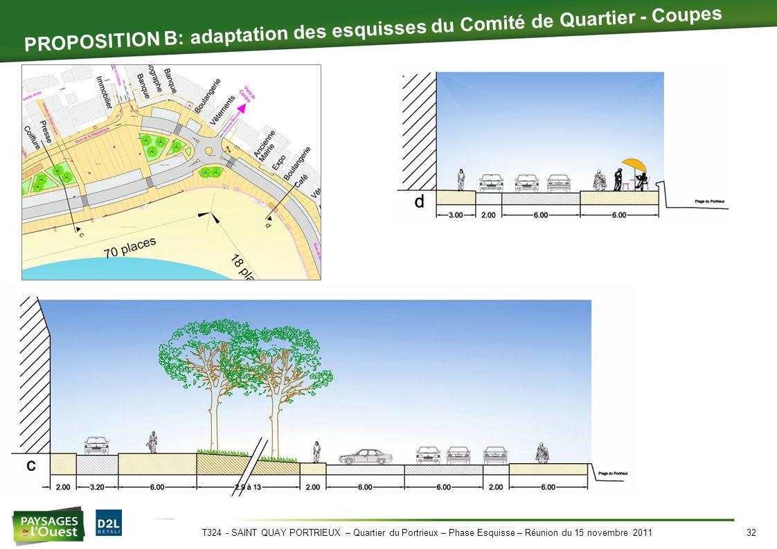 T324 - SAINT QUAY PORTRIEUX – Quartier du Portrieux – Phase Esquisse – Réunion du 15 novembre 201132 PROPOSITION B: adaptation des esquisses du Comité de Quartier - Coupes