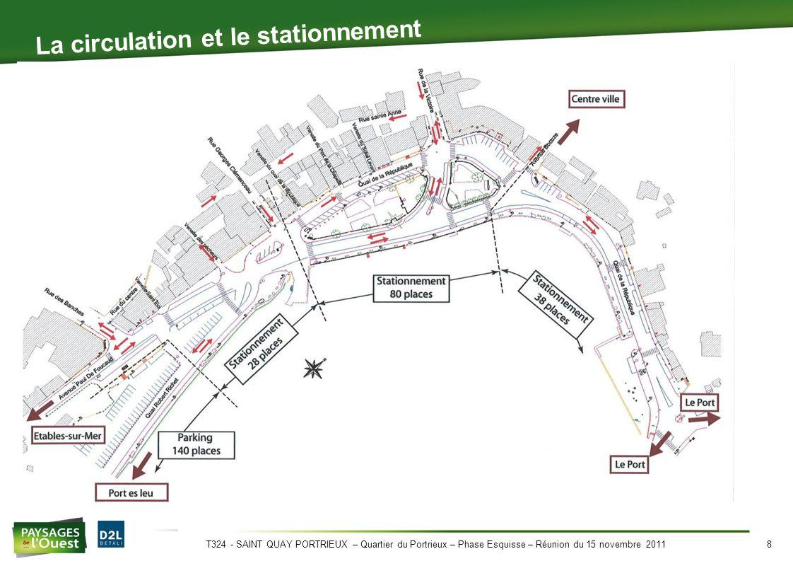 T324 - SAINT QUAY PORTRIEUX – Quartier du Portrieux – Phase Esquisse – Réunion du 15 novembre 20118 La circulation et le stationnement