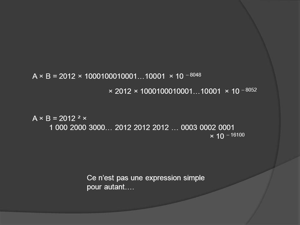 A × B = 2012 × 1000100010001…10001 × 10 – 8048 × 2012 × 1000100010001…10001 × 10 – 8052 A × B = 2012 ² × 1 000 2000 3000… 2012 2012 2012 … 0003 0002 0001 × 10 – 16100 Ce n'est pas une expression simple pour autant….