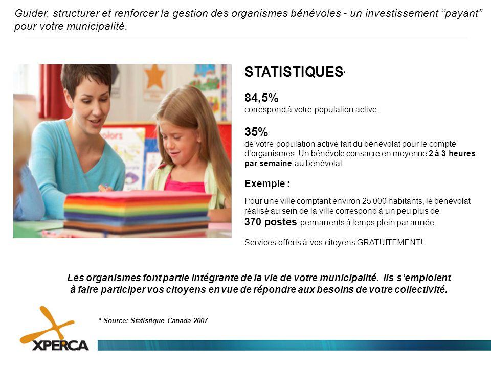 STATISTIQUES * 84,5% correspond à votre population active. 35% de votre population active fait du bénévolat pour le compte d'organismes. Un bénévole c