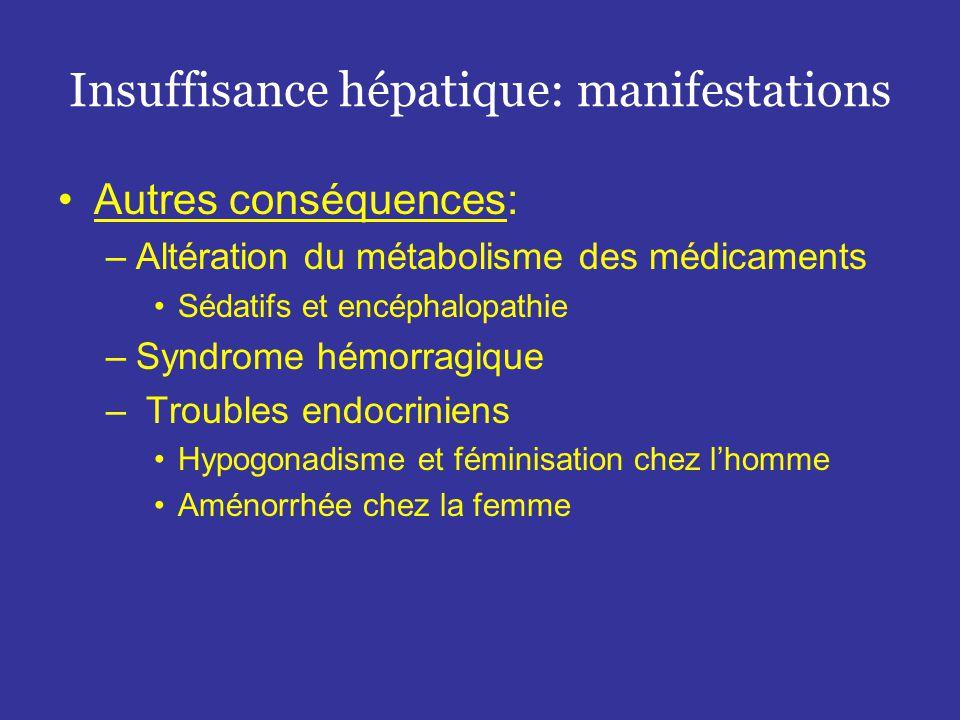 •Autres conséquences: –Altération du métabolisme des médicaments •Sédatifs et encéphalopathie –Syndrome hémorragique – Troubles endocriniens •Hypogonadisme et féminisation chez l'homme •Aménorrhée chez la femme Insuffisance hépatique: manifestations