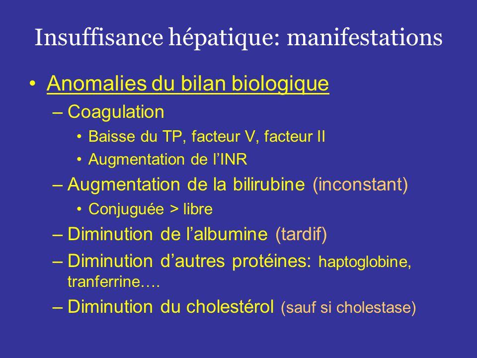 •Anomalies du bilan biologique –Coagulation •Baisse du TP, facteur V, facteur II •Augmentation de l'INR –Augmentation de la bilirubine (inconstant) •Conjuguée > libre –Diminution de l'albumine (tardif) –Diminution d'autres protéines: haptoglobine, tranferrine….