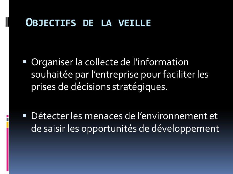 O BJECTIFS DE LA VEILLE  Organiser la collecte de l'information souhaitée par l'entreprise pour faciliter les prises de décisions stratégiques.  Dét