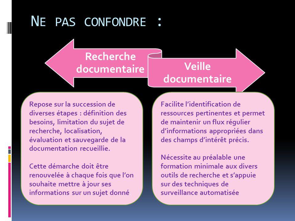 N E PAS CONFONDRE : Recherche documentaire Veille documentaire Repose sur la succession de diverses étapes : définition des besoins, limitation du suj
