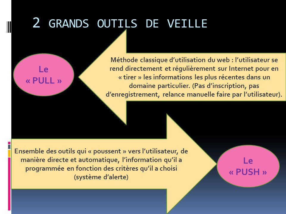 2 GRANDS OUTILS DE VEILLE Le « PULL » Méthode classique d'utilisation du web : l'utilisateur se rend directement et régulièrement sur Internet pour en