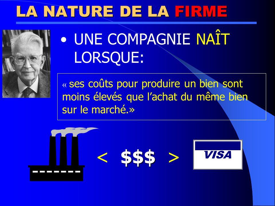 •UNE COMPAGNIE NAÎT LORSQUE: $$$ « s es coûts pour produire un bien sont moins élevés que l'achat du même bien sur le marché.»