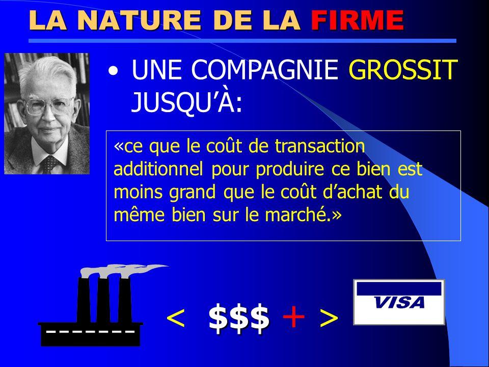 LA NATURE DE LA FIRME •UNE COMPAGNIE GROSSIT JUSQU'À: $$$ «ce que le coût de transaction additionnel pour produire ce bien est moins grand que le coût d'achat du même bien sur le marché.»