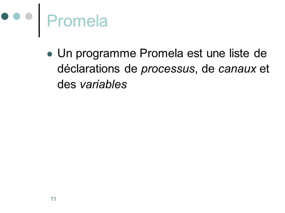 11 Promela  Un programme Promela est une liste de déclarations de processus, de canaux et des variables