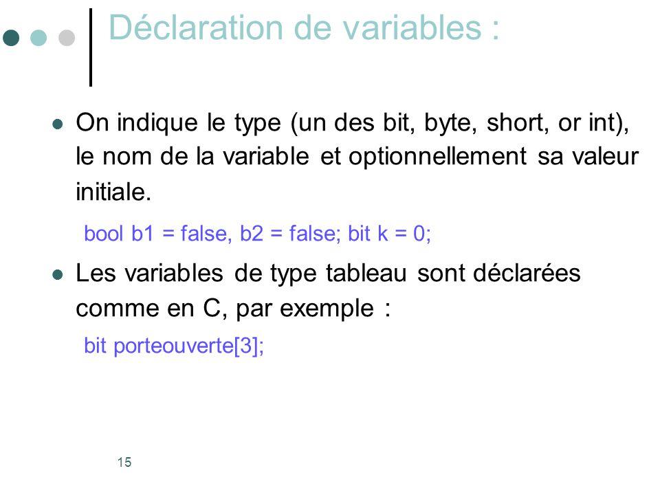 15 Déclaration de variables :  On indique le type (un des bit, byte, short, or int), le nom de la variable et optionnellement sa valeur initiale. boo