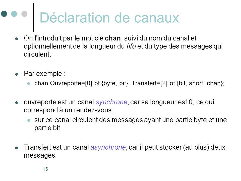 16 Déclaration de canaux  On l'introduit par le mot clé chan, suivi du nom du canal et optionnellement de la longueur du fifo et du type des messages
