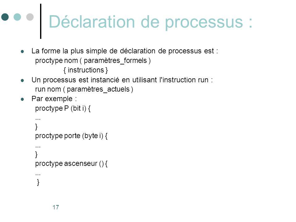 17 Déclaration de processus :  La forme la plus simple de déclaration de processus est : proctype nom ( paramètres_formels ) { instructions }  Un pr