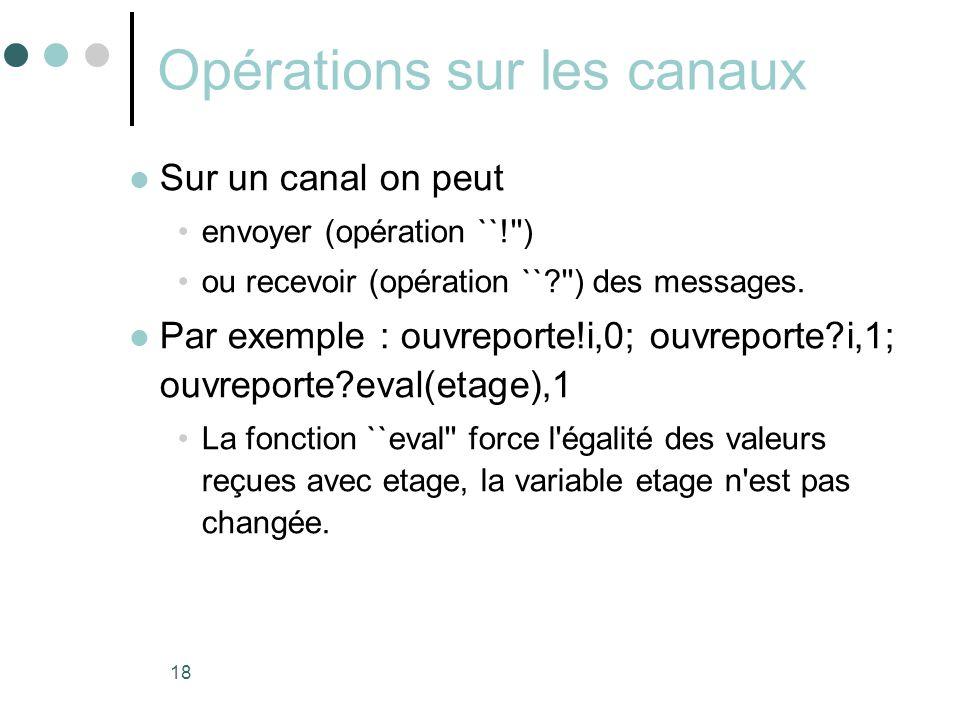 18 Opérations sur les canaux  Sur un canal on peut •envoyer (opération ``!'') •ou recevoir (opération ``?'') des messages.  Par exemple : ouvreporte