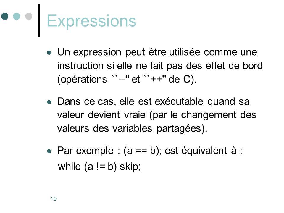 19 Expressions  Un expression peut être utilisée comme une instruction si elle ne fait pas des effet de bord (opérations ``--'' et ``++'' de C).  Da