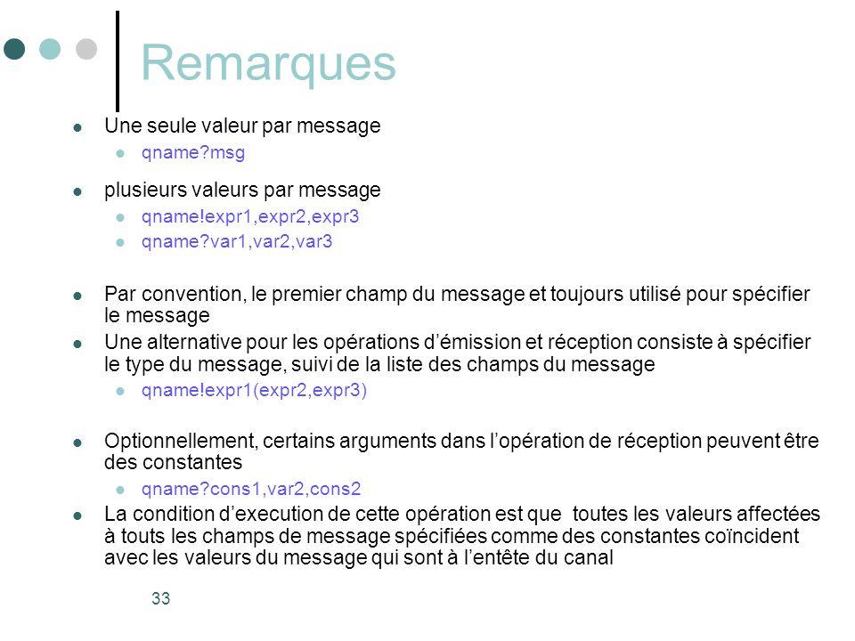 33 Remarques  Une seule valeur par message  qname?msg  plusieurs valeurs par message  qname!expr1,expr2,expr3  qname?var1,var2,var3  Par convent