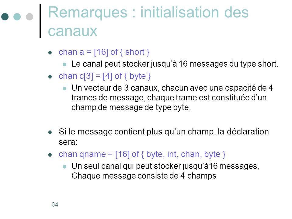 34 Remarques : initialisation des canaux  chan a = [16] of { short }  Le canal peut stocker jusqu'à 16 messages du type short.  chan c[3] = [4] of